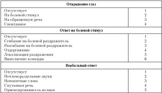 http://vmede.org/sait/content/Anatomija_topograficheskaja_sukov_xir_bol_2008/21_files/mb4.png