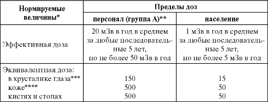 http://vmede.org/sait/content/Gigiena_ekolog_arh_2010/7_files/mb4_003.png