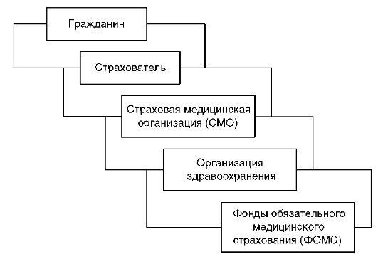 http://vmede.org/sait/content/Obshesyvennoe_3d_medik_2012/8_files/mb4_003.png
