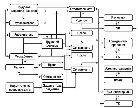 http://www.studmedlib.ru/cgi-bin/mb4x?usr_data=gd-image(doc,ISBN9785970434208-0007,pic_0028.jpg,-1,,00000000,)&hide_Cookie=yes