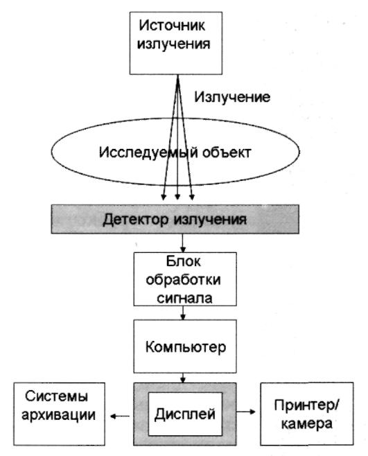 http://www.studmedlib.ru/cgi-bin/mb4x?usr_data=gd-image(doc,ISBN9785970429891-0005,pic_0012.jpg,-1,,00000000,)&hide_Cookie=yes