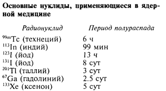 http://www.studmedlib.ru/cgi-bin/mb4x?usr_data=gd-image(doc,ISBN9785970429891-0008,pic_0047.jpg,-1,,00000000,)&hide_Cookie=yes