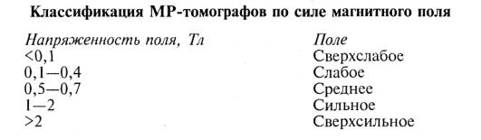 http://www.studmedlib.ru/cgi-bin/mb4x?usr_data=gd-image(doc,ISBN9785970429891-0010,pic_0070.jpg,-1,,00000000,)&hide_Cookie=yes
