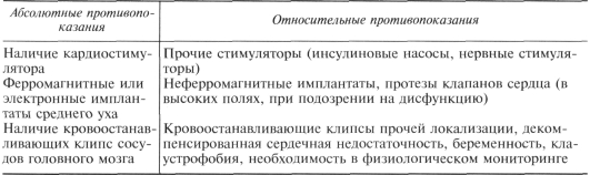 http://www.studmedlib.ru/cgi-bin/mb4x?usr_data=gd-image(doc,ISBN9785970429891-0010,pic_0080.jpg,-1,,00000000,)&hide_Cookie=yes