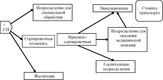http://www.studmedlib.ru/cgi-bin/mb4x?usr_data=gd-image(doc,ISBN9785970433478-0003,pic_0003.jpg,-1,,00000000,)&hide_Cookie=yes