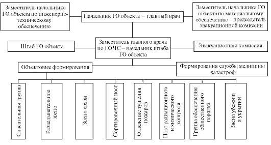 http://www.studmedlib.ru/cgi-bin/mb4x?usr_data=gd-image(doc,ISBN9785970433478-0006,pic_0004.jpg,-1,,00000000,)&hide_Cookie=yes
