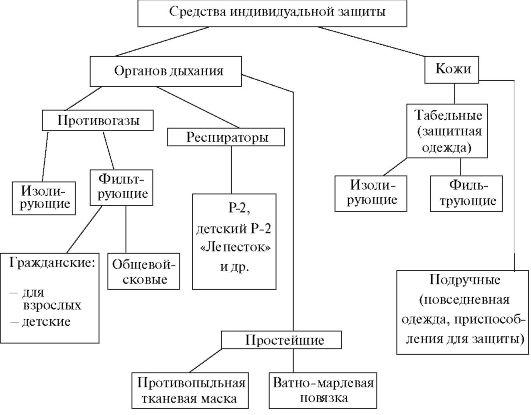 http://www.studmedlib.ru/cgi-bin/mb4x?usr_data=gd-image(doc,ISBN9785970433478-0007,pic_0006.jpg,-1,,00000000,)&hide_Cookie=yes