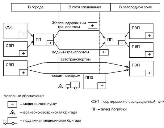 http://www.studmedlib.ru/cgi-bin/mb4x?usr_data=gd-image(doc,ISBN9785970433478-0007,pic_0007.jpg,-1,,00000000,)&hide_Cookie=yes