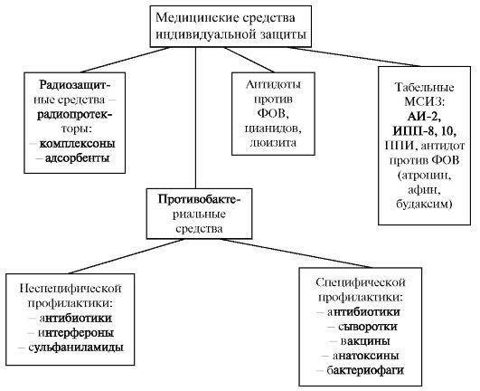 http://www.studmedlib.ru/cgi-bin/mb4x?usr_data=gd-image(doc,ISBN9785970433478-0007,pic_0008.jpg,-1,,00000000,)&hide_Cookie=yes